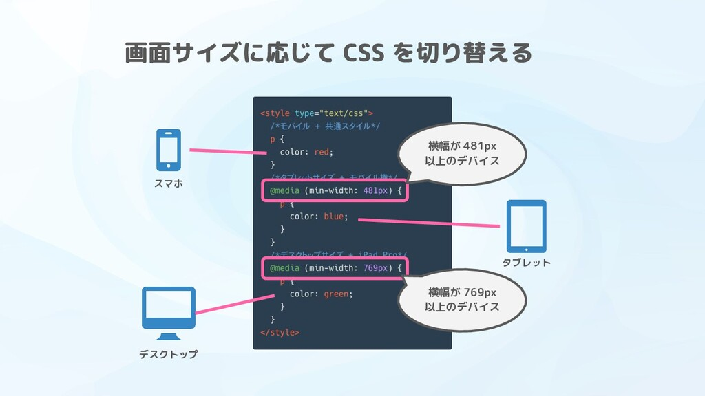画面サイズに応じて CSS を切り替える スマホ タブレット デスクトップ 横幅が 481px...