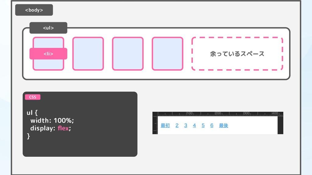 <ul> <li> ul { width: 100%; display: flex; } CSS...