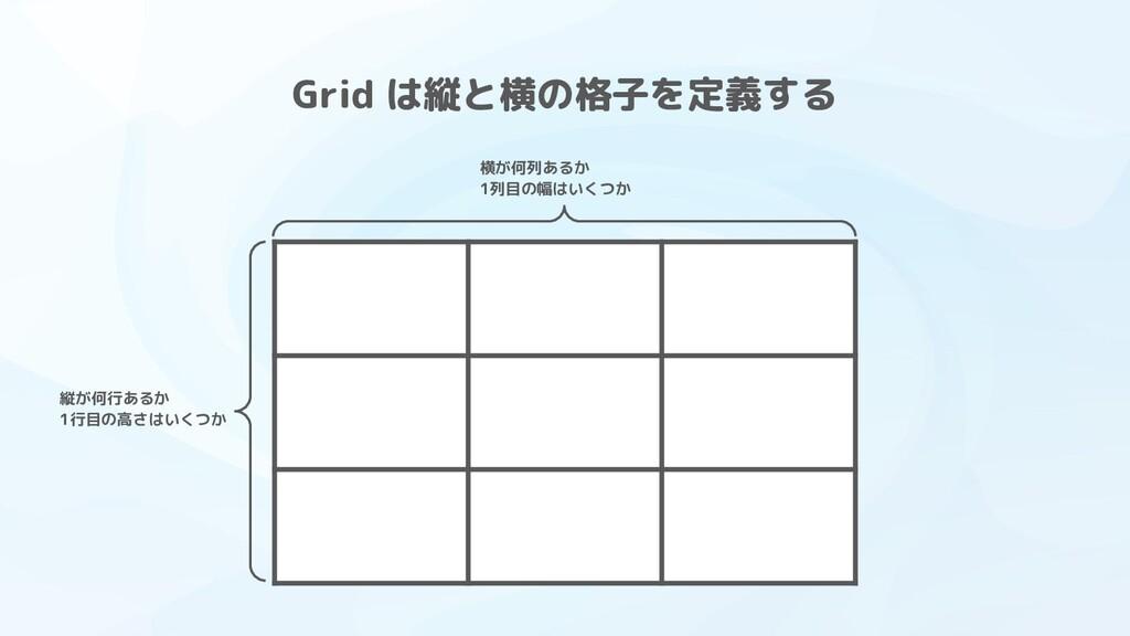 Grid は縦と横の格子を定義する 縦が何行あるか 1行目の高さはいくつか 横が何列あるか 1...