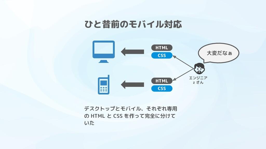 ひと昔前のモバイル対応 CSS HTML CSS HTML デスクトップとモバイル、それぞれ専...