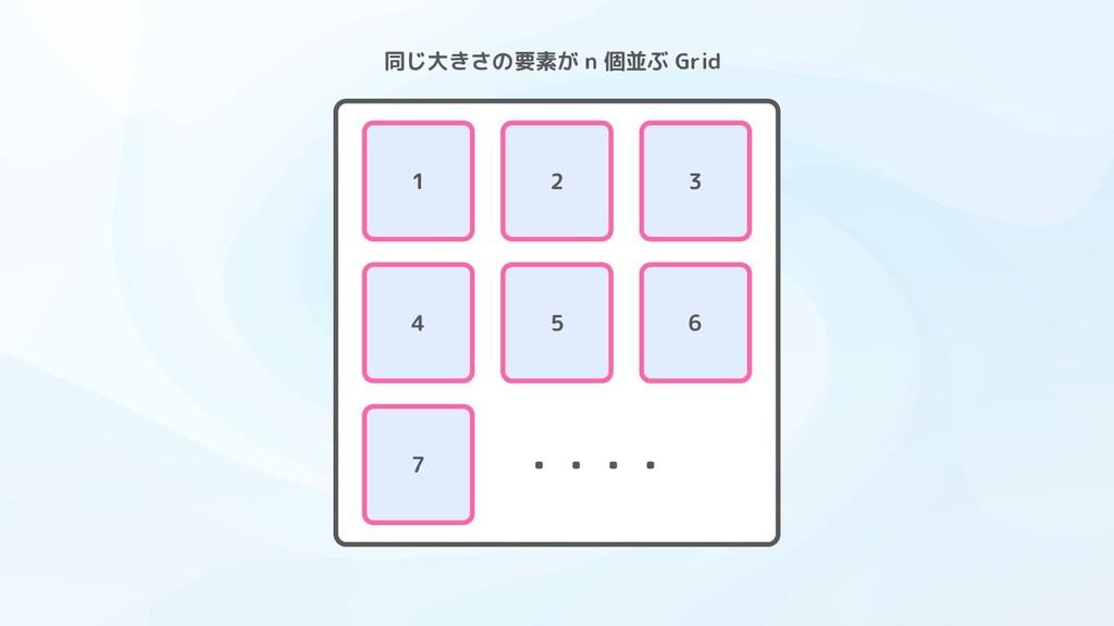 1 2 3 4 5 6 7 ・・・・ 同じ大きさの要素が n 個並ぶ Grid
