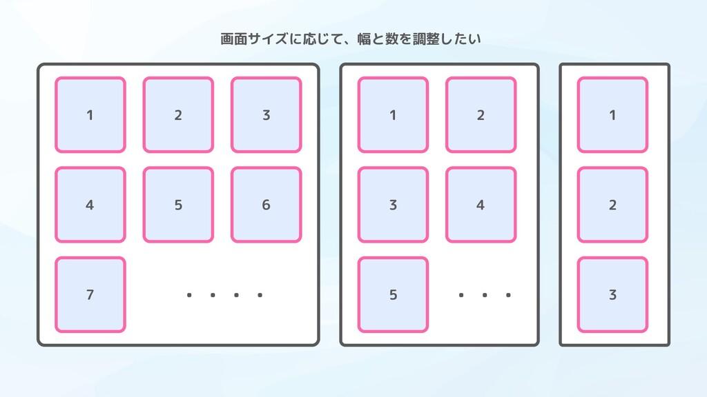 1 2 3 4 5 6 7 ・・・・ 画面サイズに応じて、幅と数を調整したい 1 2 3 4 ...