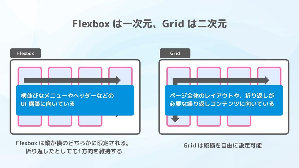 Flexbox は一次元、Grid は二次元 Flexbox Flexbox は縦か横のどちら...