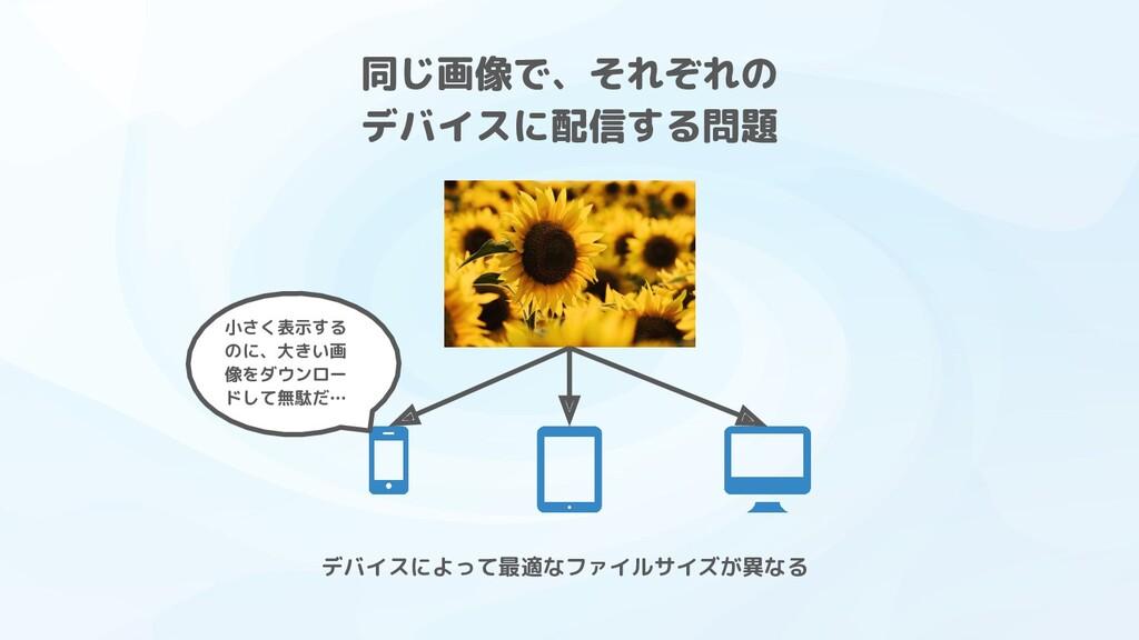 同じ画像で、それぞれの デバイスに配信する問題 小さく表示する のに、大きい画 像をダウンロー...