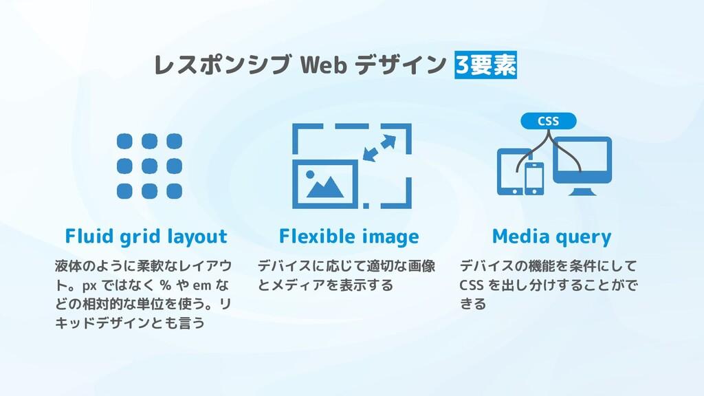 レスポンシブ Web デザイン 3要素 Fluid grid layout 液体のように柔軟な...