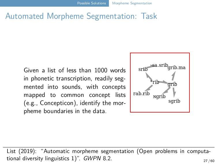 Possible Solutions Morpheme Segmentation Automa...