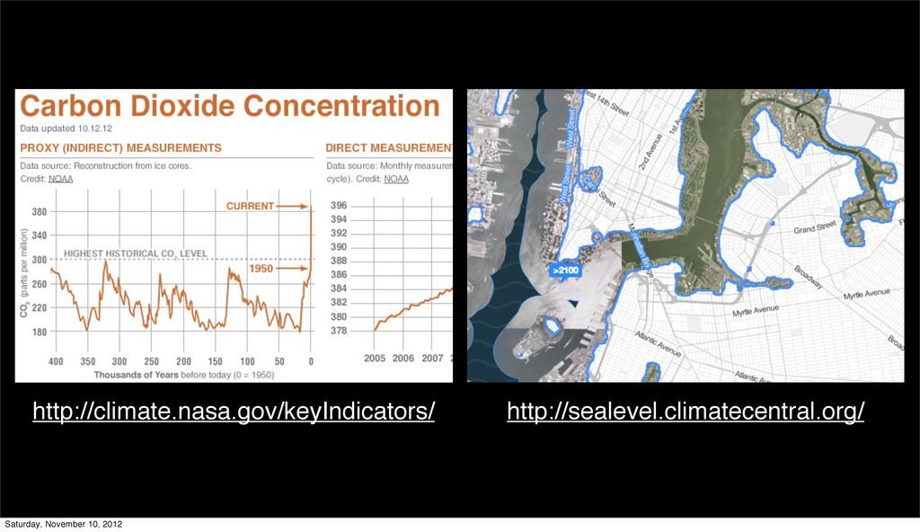 http://climate.nasa.gov/keyIndicators/ http://s...