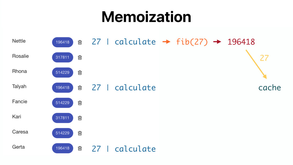 27   calculate 27   calculate 27   calculate fi...