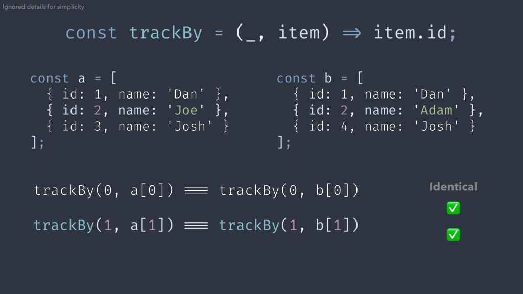 cmp(trackBy(0, a[0]), trackBy(0, b[0])) cmp(tra...