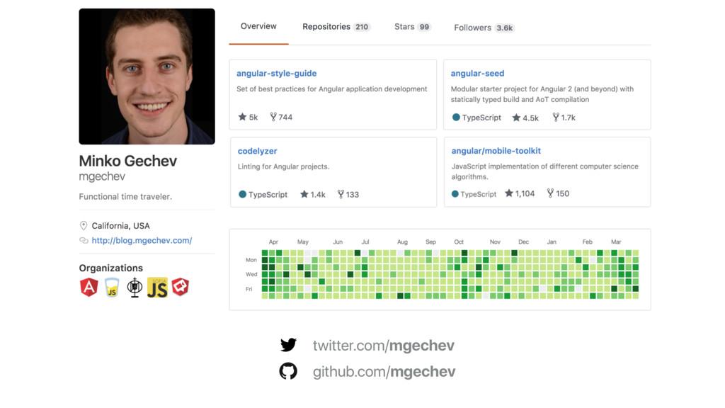 twitter.com/mgechev github.com/mgechev