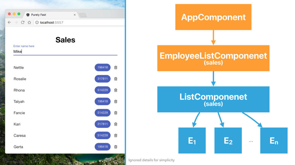 AppComponent EmployeeListComponenet (sales) E1 ...