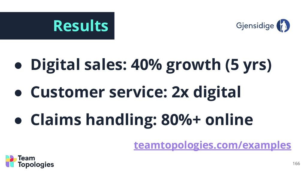 Results ● Digital sales: 40% growth (5 yrs) ● C...