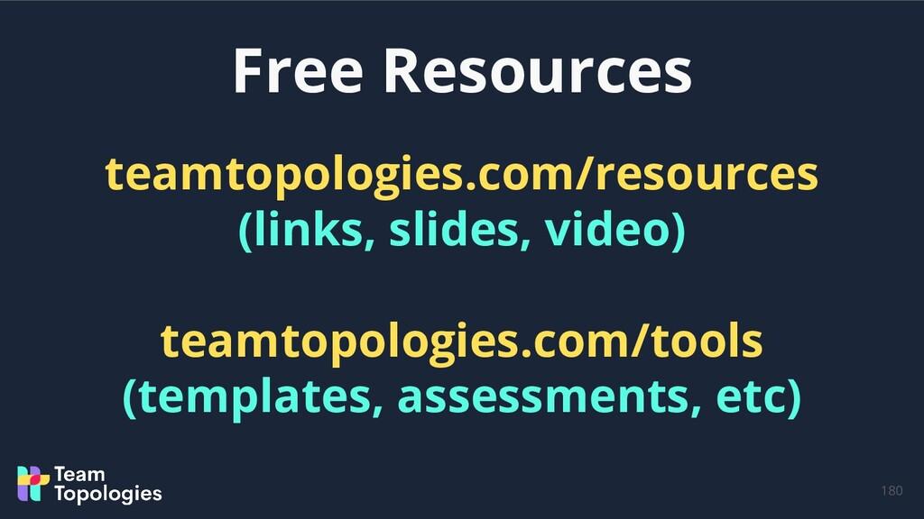 Free Resources 180 teamtopologies.com/resources...