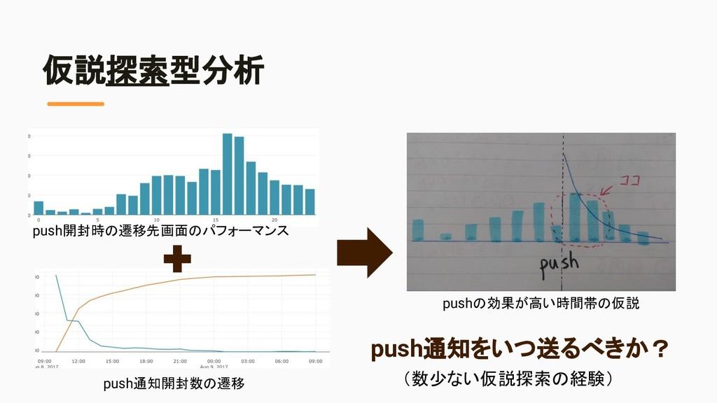 仮説探索型分析 push開封時 遷移先画面 パフォーマンス push通知開封数 遷移 push...