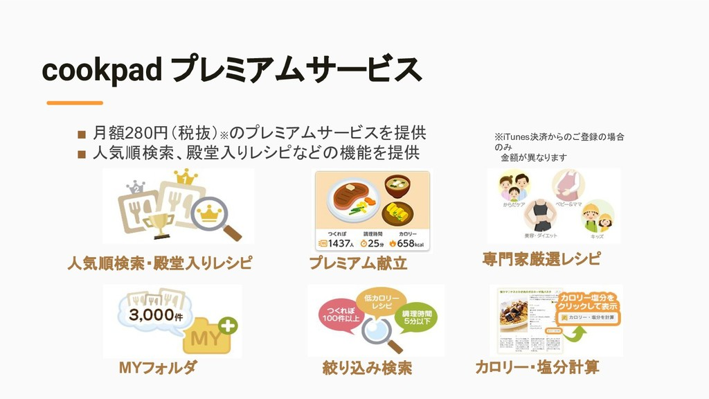 cookpad プレミアムサービス ■ 月額280円(税抜)※ プレミアムサービスを提供 ■ ...