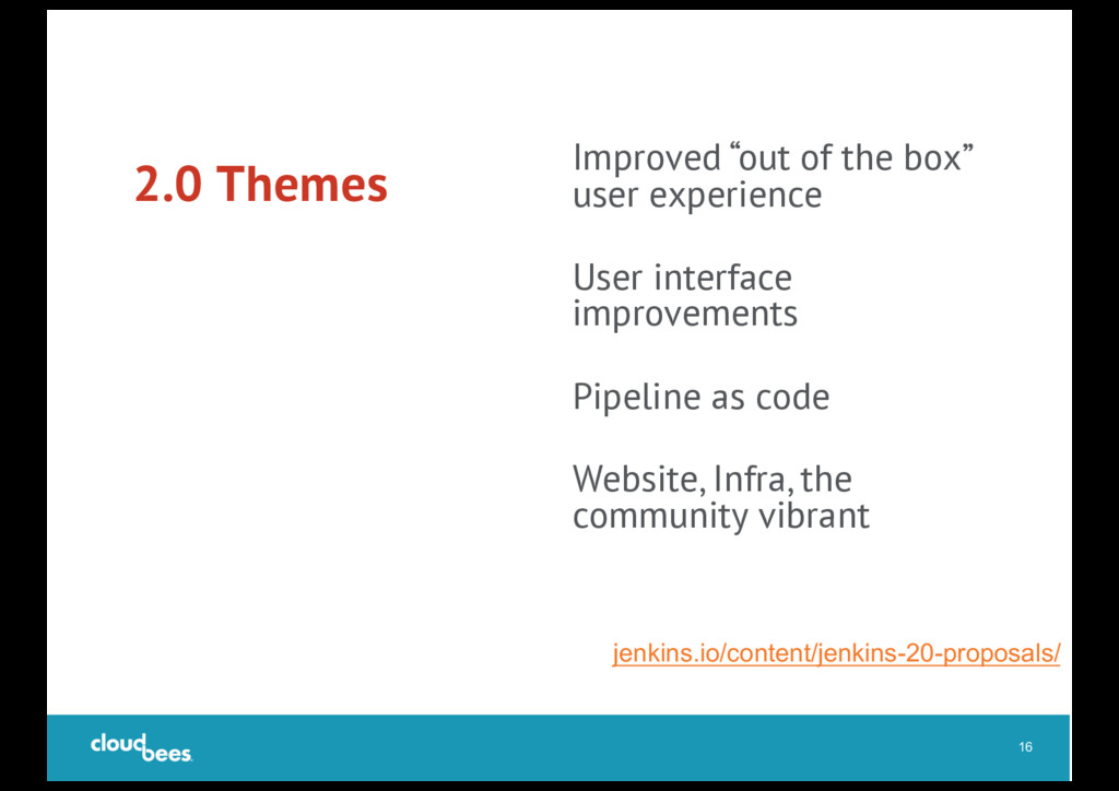 """2.0 Themes Improved """"out of the box"""" user exper..."""