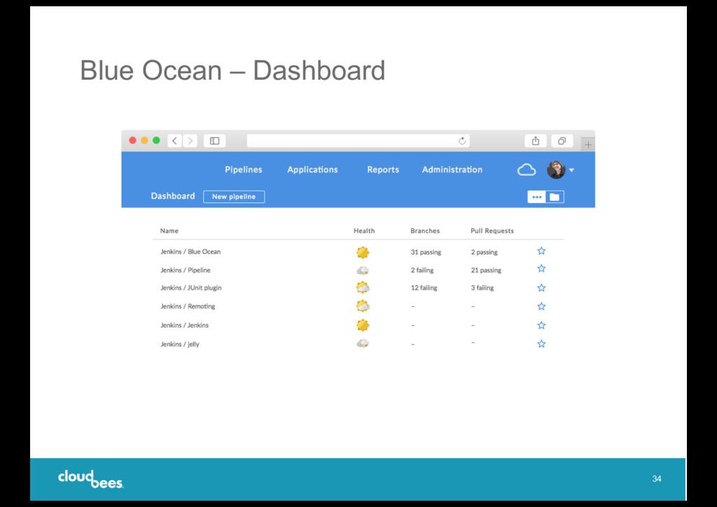 Blue Ocean – Dashboard 34