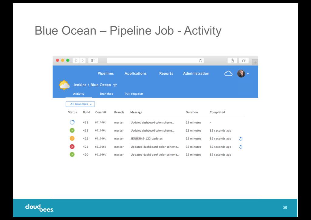 Blue Ocean – Pipeline Job - Activity 35