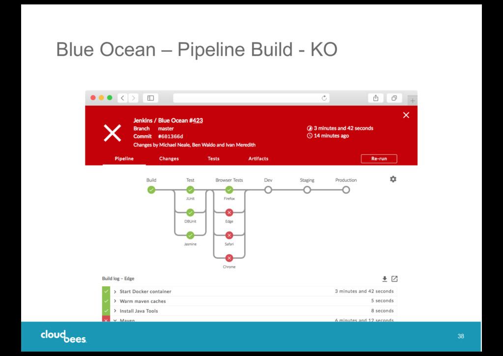 Blue Ocean – Pipeline Build - KO 38