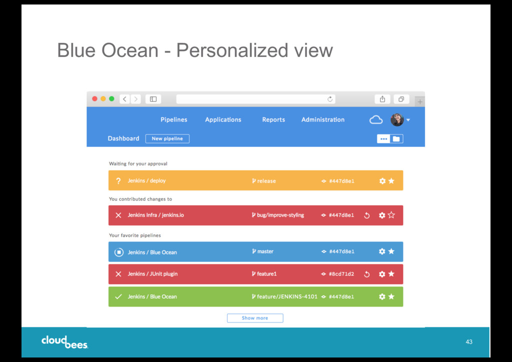 Blue Ocean - Personalized view 43