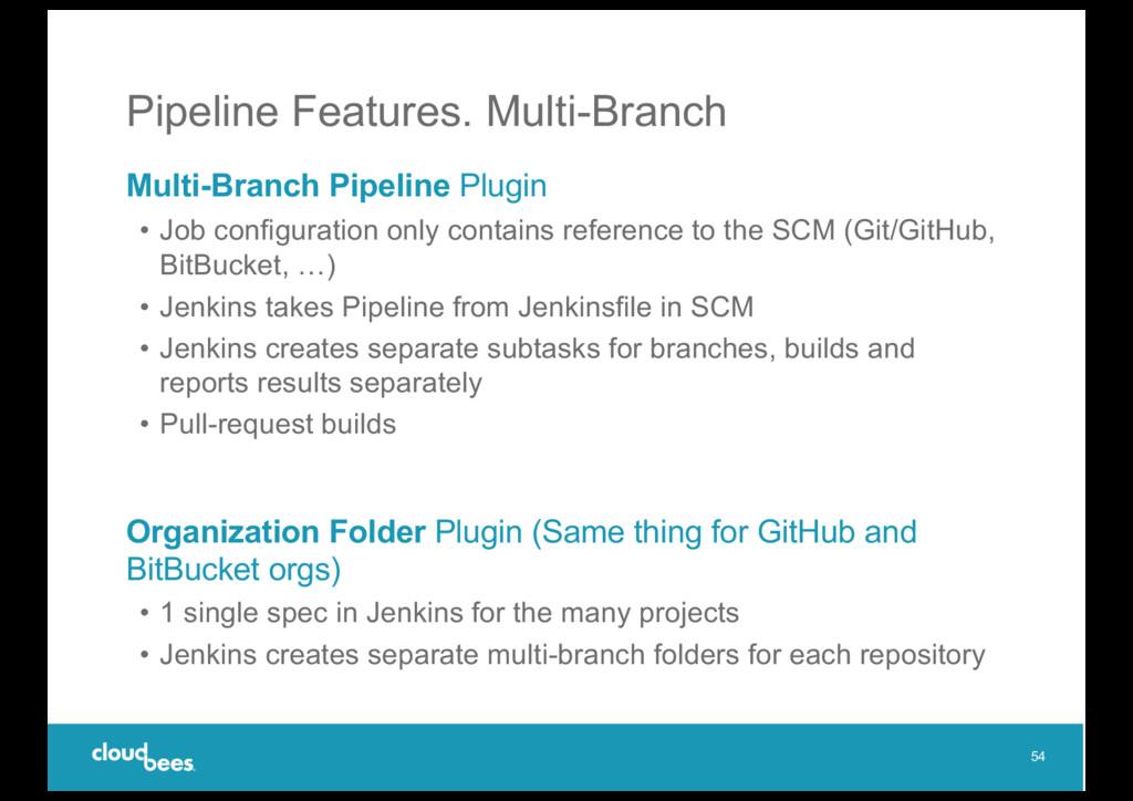 Pipeline Features. Multi-Branch Multi-Branch Pi...