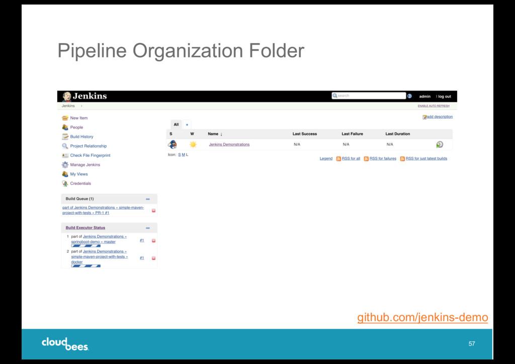 Pipeline Organization Folder 57 github.com/jenk...