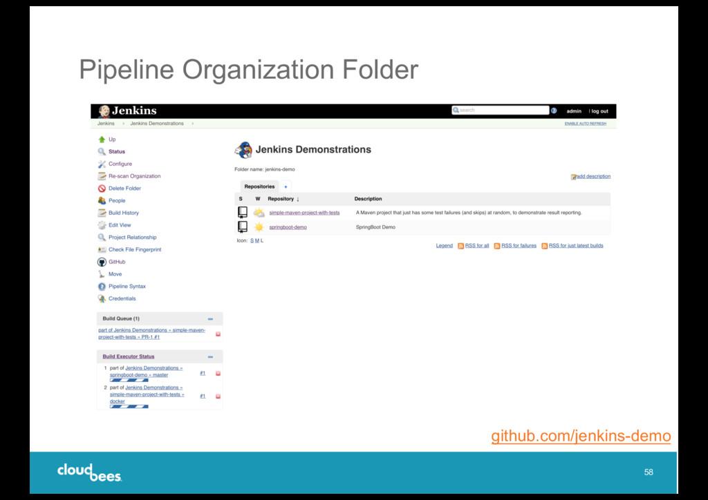 Pipeline Organization Folder 58 github.com/jenk...