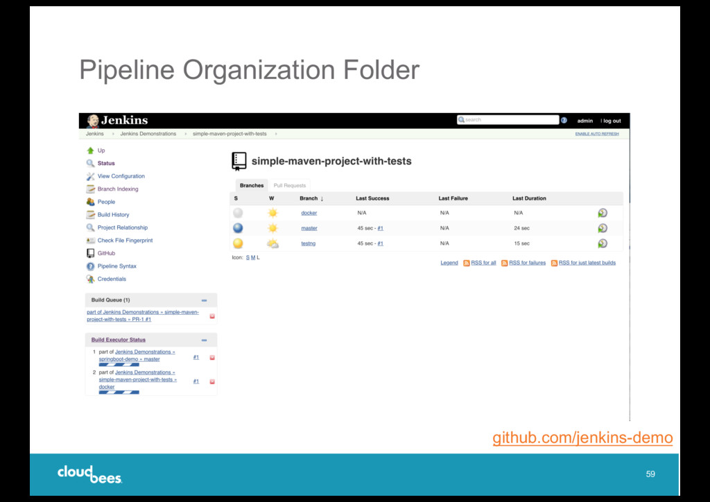 Pipeline Organization Folder 59 github.com/jenk...