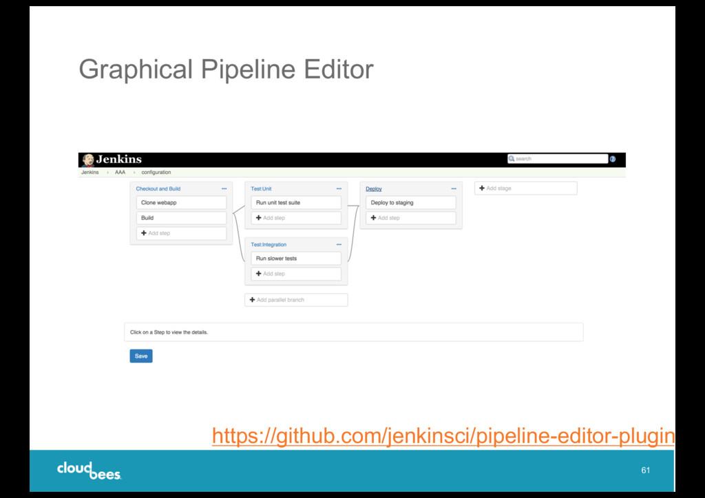 Graphical Pipeline Editor 61 https://github.com...