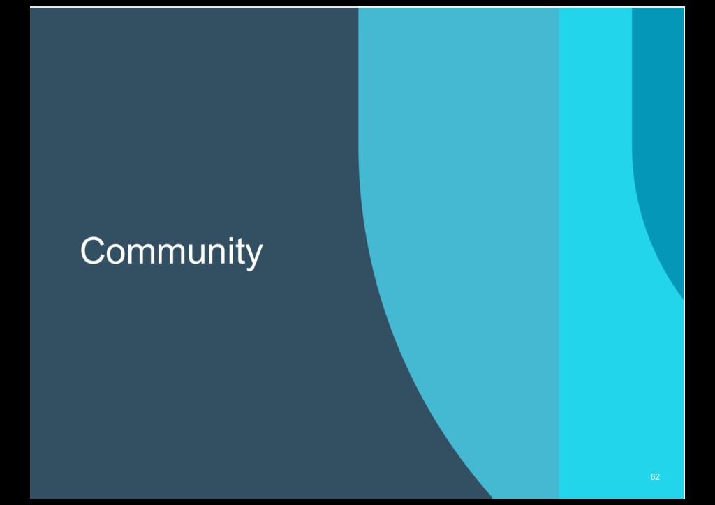 Community 62
