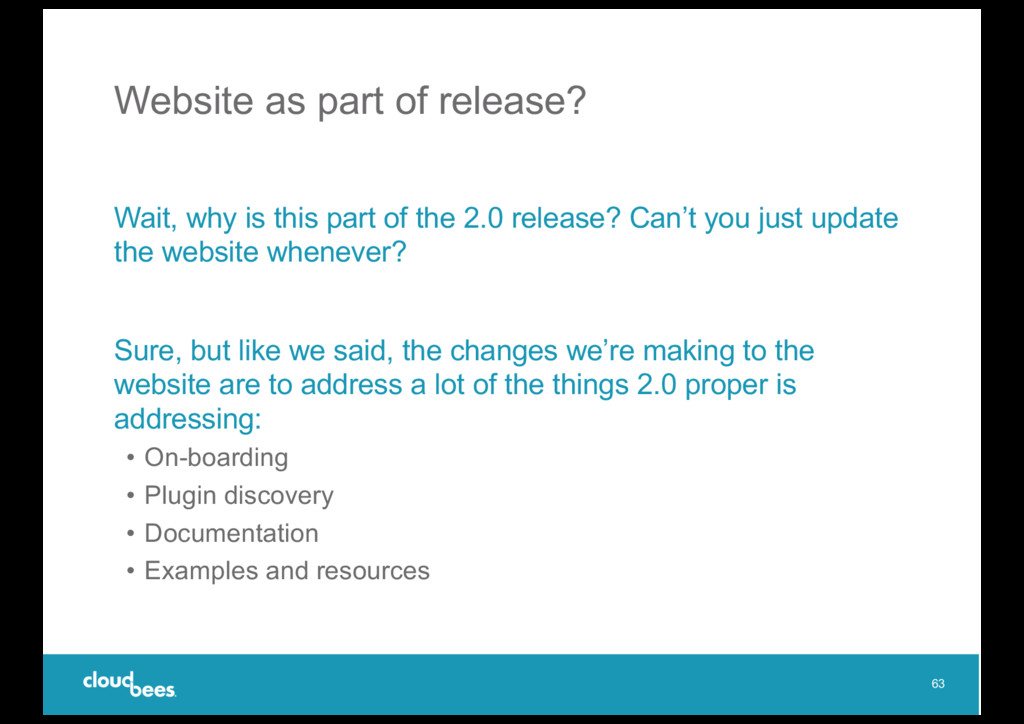 Website as part of release? Wait, why is this p...