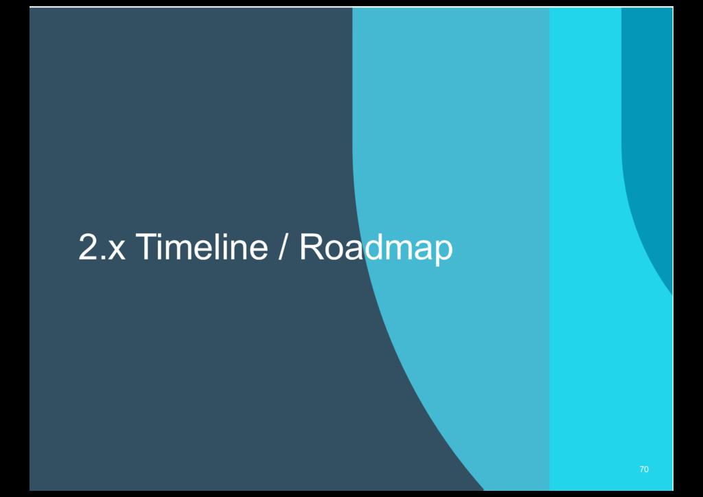 2.x Timeline / Roadmap 70