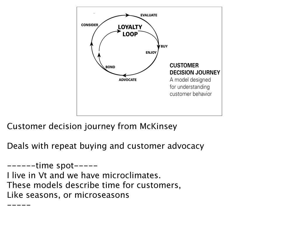 Customer decision journey from McKinsey Deals w...