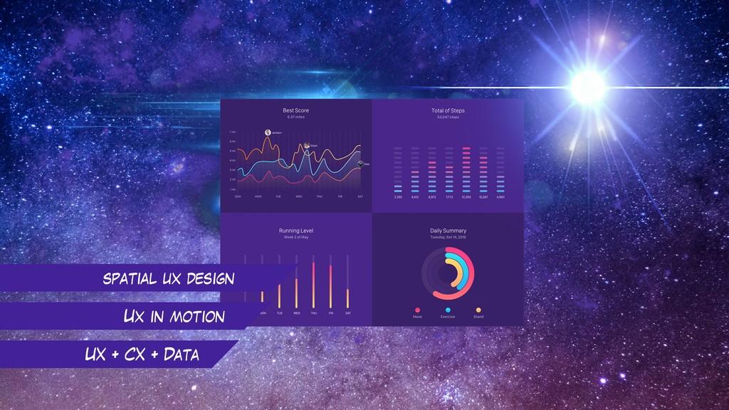 spatial ux design Ux in motion UX + CX + Data