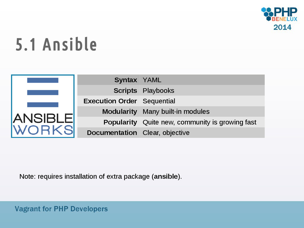 5.1 Ansible Syntax YAML Scripts Playbooks Execu...