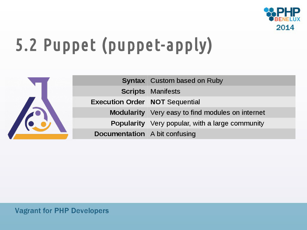 5.2 Puppet (puppet-apply) Syntax Custom based o...