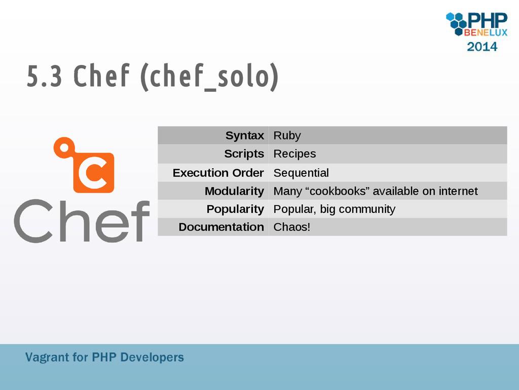 5.3 Chef (chef_solo) Syntax Ruby Scripts Recipe...