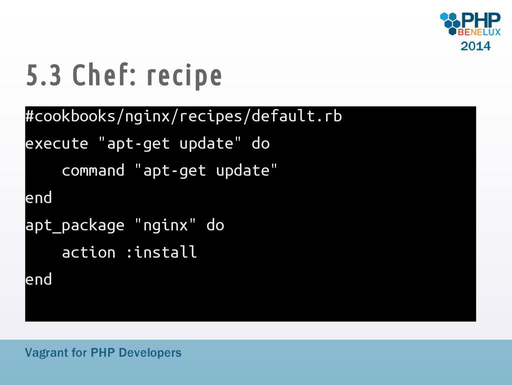 5.3 Chef: recipe #cookbooks/nginx/recipes/defau...