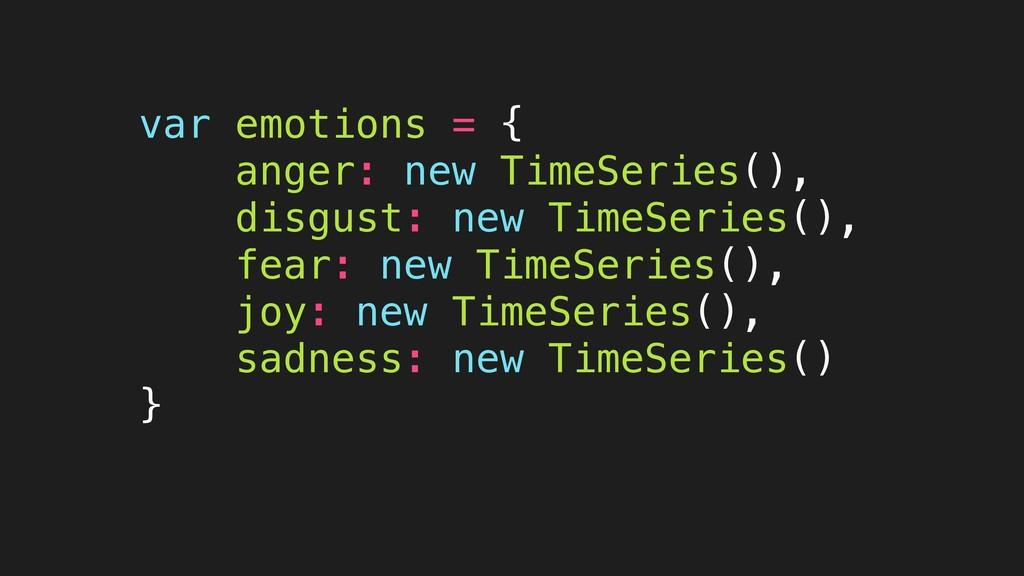 var emotions = { anger: new TimeSeries(), disgu...