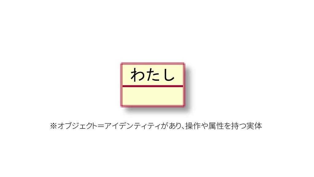 ※オブジェクト=アイデンティティがあり、操作や属性を持つ実体