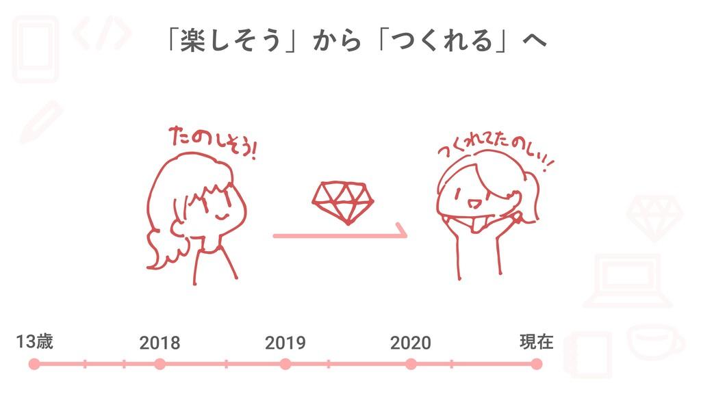 「楽しそう」から「つくれる」へ 13歳 2018 2019 2020 現在