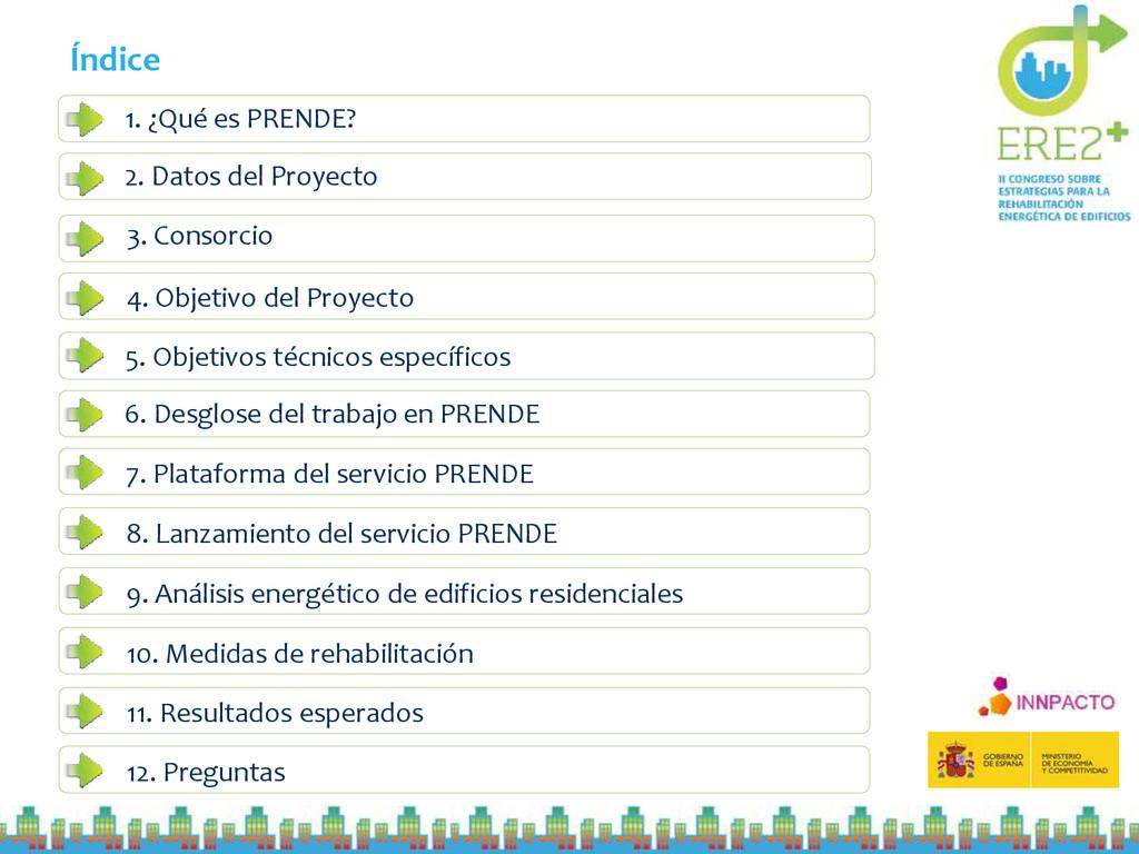 Índice 7. Plataforma del servicio PRENDE 8. Lan...