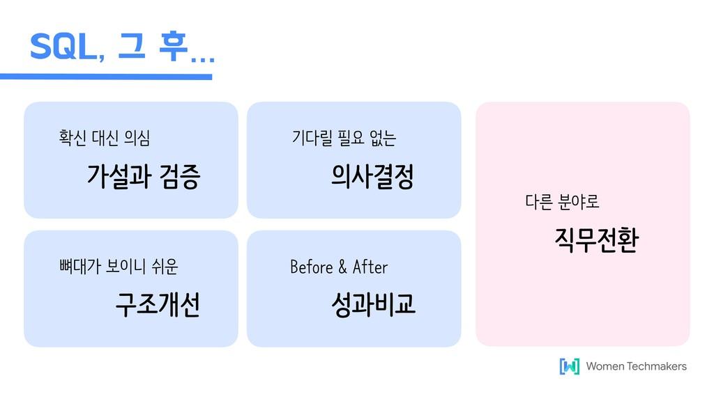 42-Ӓറj 뼈대가 보이니 쉬운 구조개선 Before & After 성과비교 기...