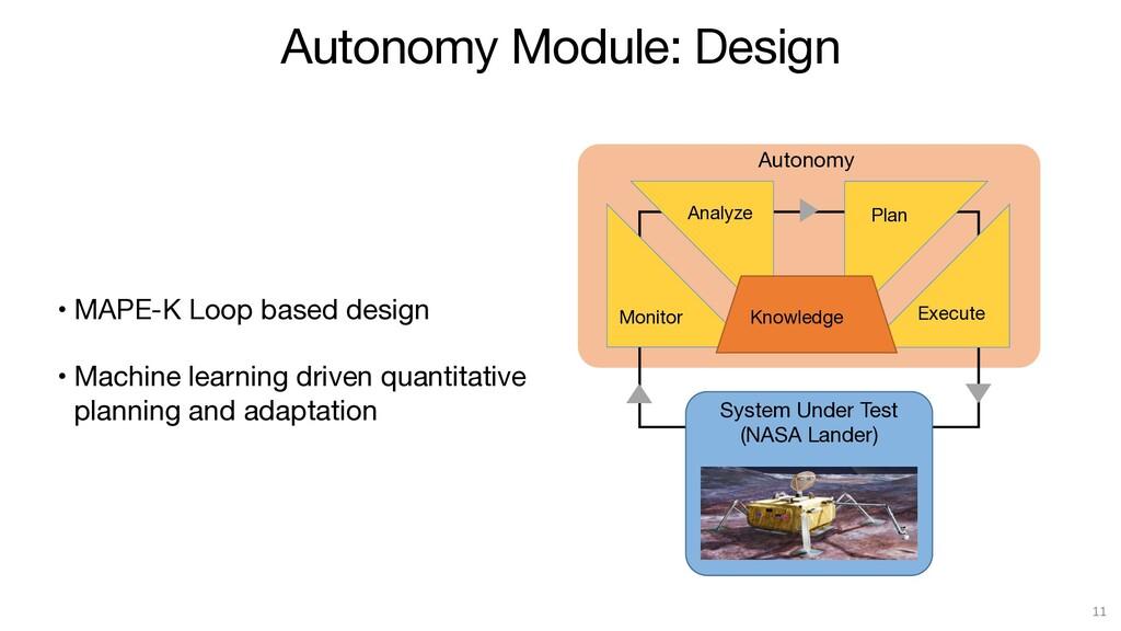 Autonomy Module: Design 11 • MAPE-K Loop based ...