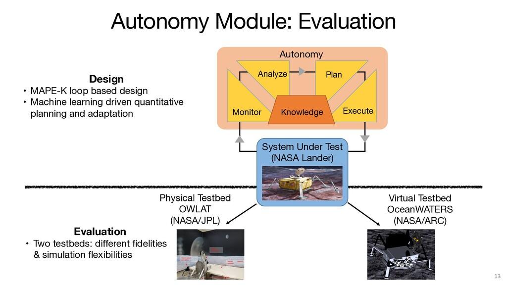 Autonomy Module: Evaluation 13 Design • MAPE-K ...