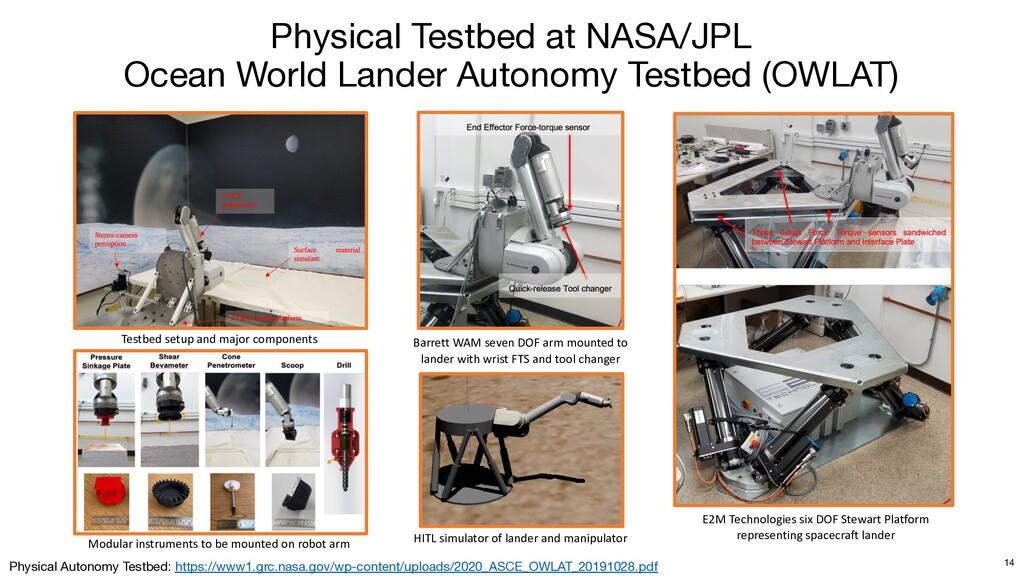Physical Testbed at NASA/JPL Ocean World Lander...