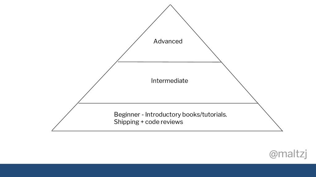 @maltzj @maltzj Beginner - Introductory books/t...