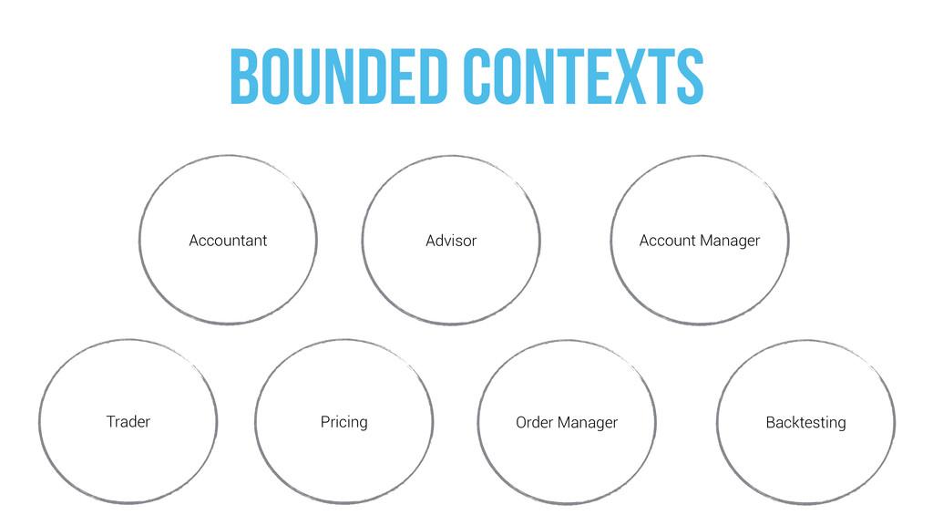 BOUNDED CONTEXTs Advisor Accountant Order Manag...