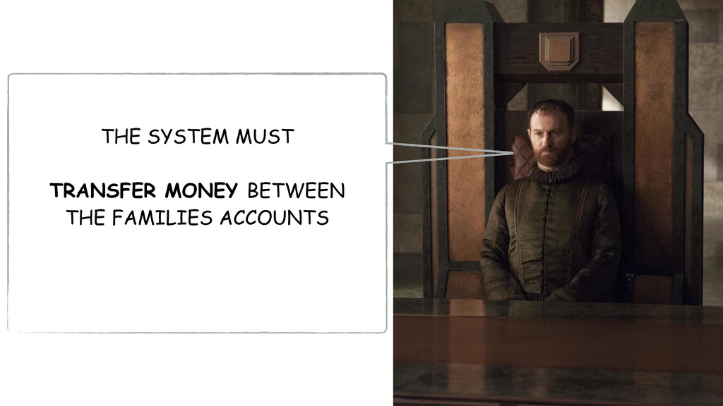 THE SYSTEM MUST TRANSFER MONEY BETWEEN THE FAMI...
