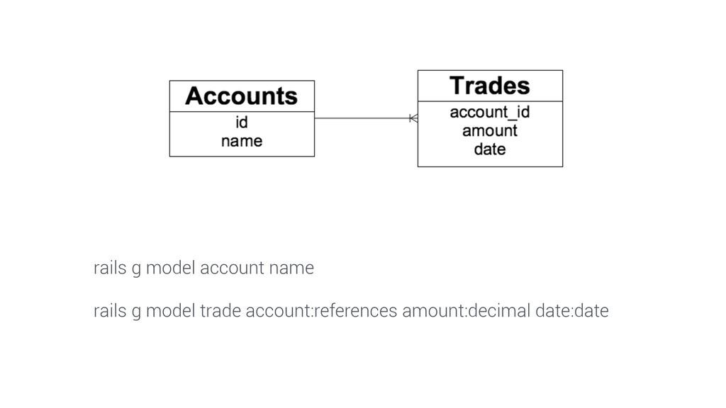 rails g model account name rails g model trade ...